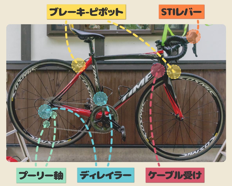 自転車の注油する部分